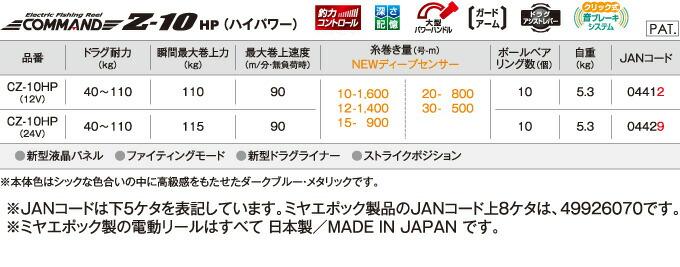 ミヤエポック コマンドZシリーズ CZ-10HP(4)