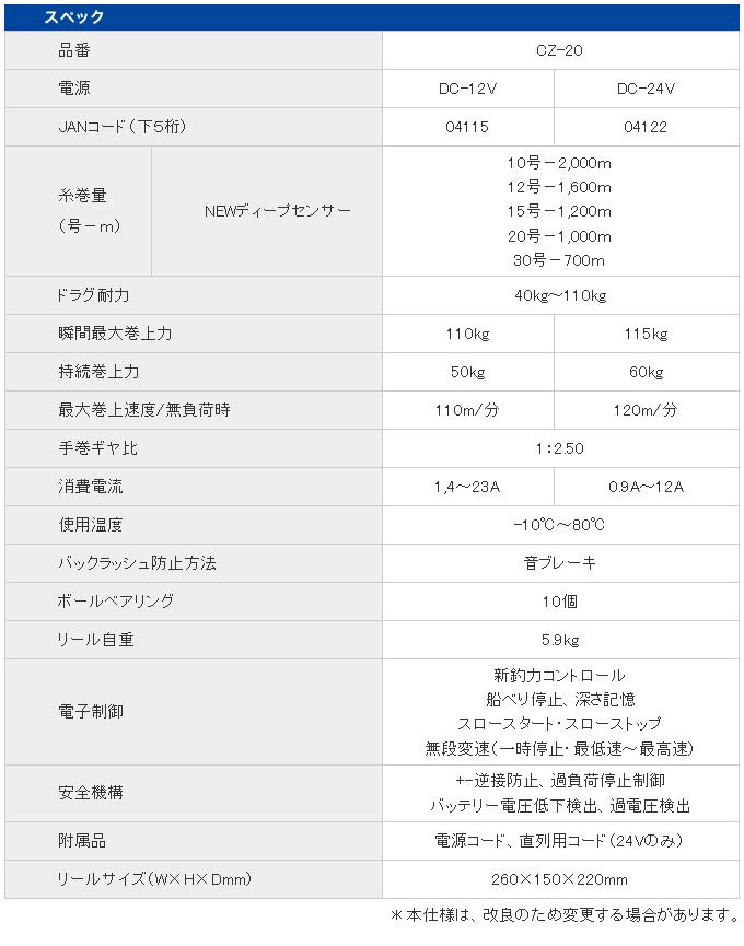 ミヤエポック コマンドZシリーズ CZ-20(3)
