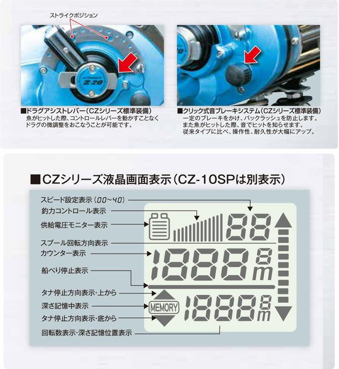 ミヤエポック コマンドZシリーズ CZ-30(3)