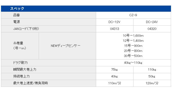 ミヤエポック コマンドZシリーズ CZ-9(2)