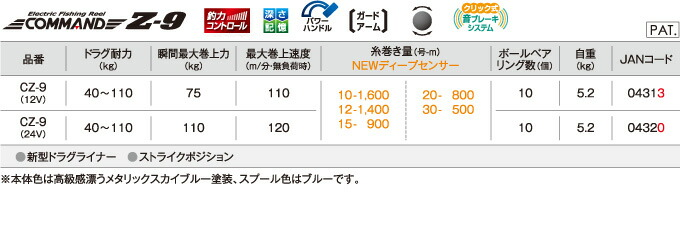 ミヤエポック コマンドZシリーズ CZ-9(3)