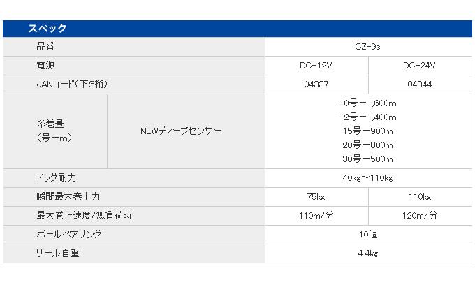 ミヤエポック コマンドZシリーズ CZ-9S(2)
