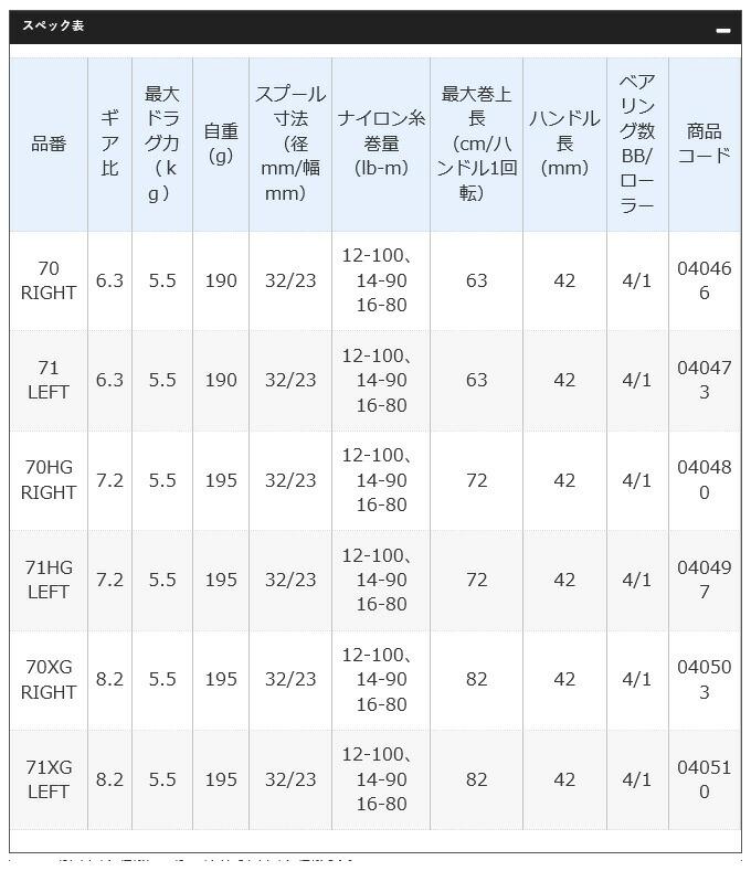 シマノ 19 SLX MGL