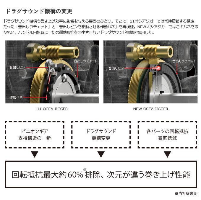 シマノ/オシアジガー/2017年モデル