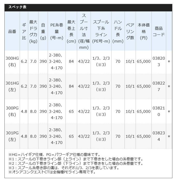 シマノ オシア コンクエスト CT