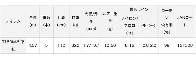 ダイワ モアザン ワイズメン(4)