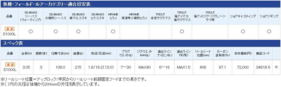 シマノ AR-C TYPE VR S1000L SHIMANO(2)