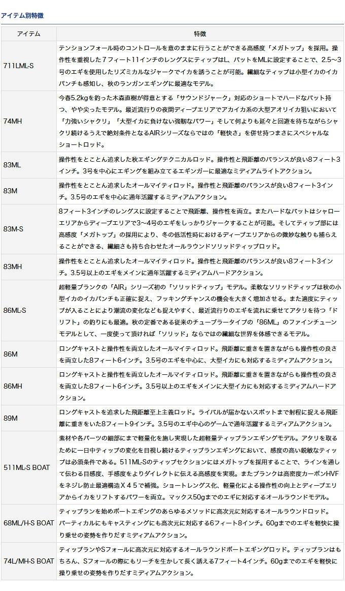 ダイワ エメラルダス AIR AGS(2)