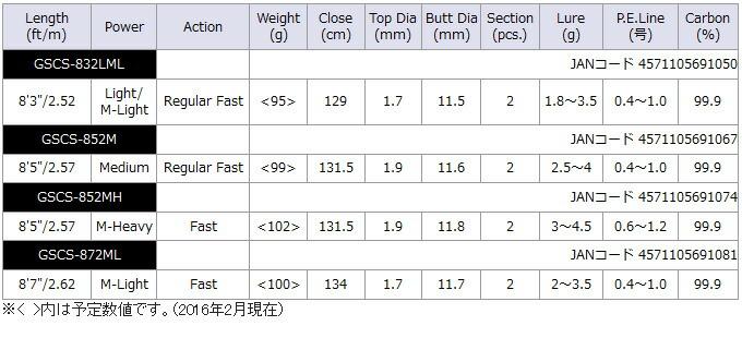 オリムピック スーパーカラマレッティー 2016年モデル(4)