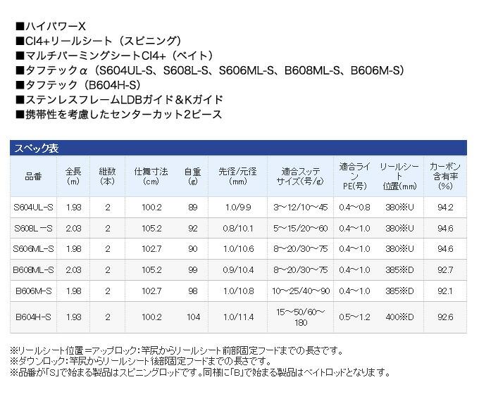 シマノ/セフィア SS/ メタルスッテ