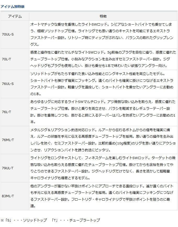 ダイワ 月下美人(3)