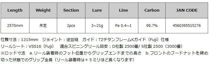 ヤマガブランクス ブルーカレント85/TZ NANO All-Range(3)