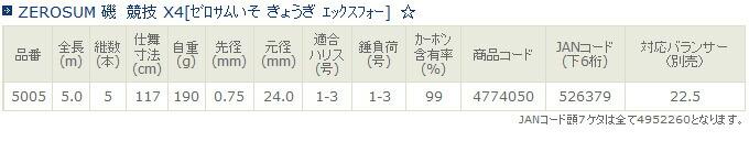 宇崎日新 ZEROSUM 磯 競技 X4(3)