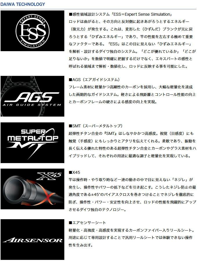 ダイワ 極鋭タチウオ ゲーム AGS 2017年モデル (4)