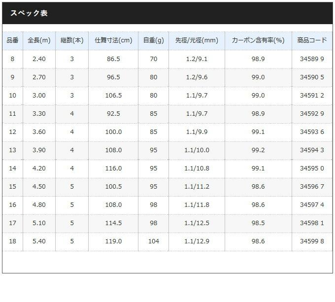 シマノ 朱紋峰 煉(4)