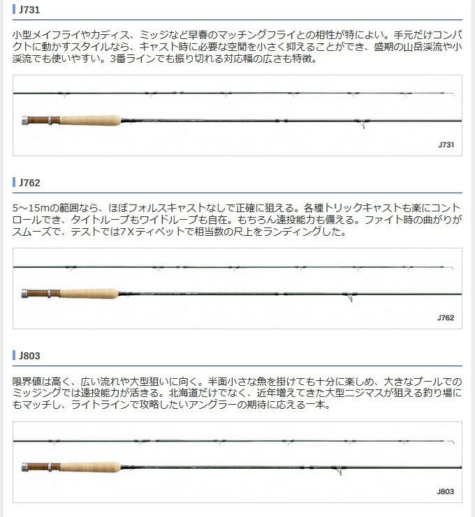 シマノ アスキス(3)