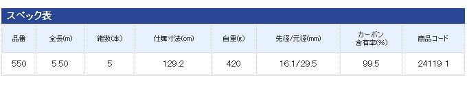 シマノ BB-X SPECIAL VS 玉ノ柄 550 スペック