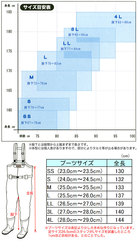 ウェーダーサイズ表