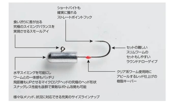 デコイ・Rocket Plus SV-69