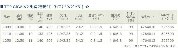 宇崎日新 TOP GIGA V2 毛鈎(替穂付) [トップギガV2ケバリ ](2)