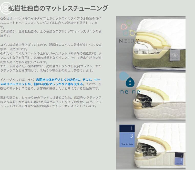 弘樹社独自のマットレスチューニング 弘樹社は、ボンネルコイルタイプとポケットコイルタイプの2種類のコイルユニットをベースにスプリングコイルに合った詰め物を選択しています。この調整が、弘樹社独自の、より快適なスプリングマットレスづくりの秘訣です。コイルは鉄線で仕上げているので、睡眠時にコイルの鉄線が感じられる状態は、当然NGです。そのため、コイルユニットの上にはパームパット(椰子殻の繊維素材)やフエルトなどを使用し、鉄線の感覚をなくすこと、そして吸水性が良い速乾性も高い材料を選択しています。また、表面部に近い詰め物には、高密度ウレタンや低反発ウレタン、またラテックスなどを使用して、肌触りや寝心地の向上に努めています。イメージとしては、まず、表面材で体をやさしく包み込む。そして、ベースのコイルユニットが、細かい反応でしっかりと体を支える。それが、弘樹社のマットレスであり、お客様に提供したいと考えている製品像です。表地の選定も、しっかりめのマットには硬めの生地、低反発やラテックスのような柔らかめ素材には起毛系などのソフトタイプの生地、など、マットレスそれぞれの性能や素材の特徴をかもし出せるようにしています。