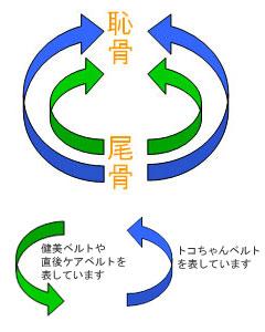 ダブル巻き1−1