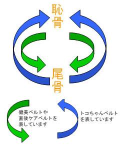 ダブル巻き1−2