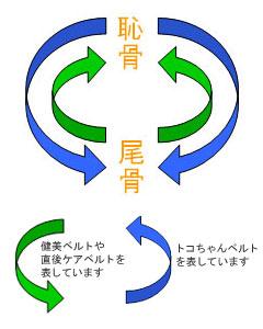 ダブル巻き2−1