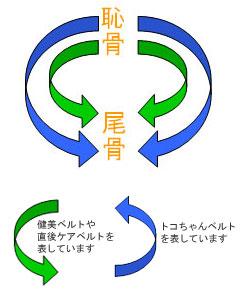 ダブル巻き2−2