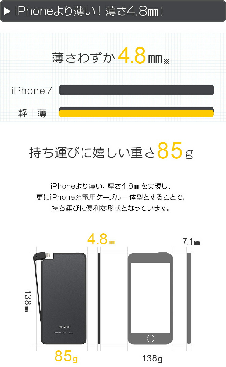 損保 試験 結果 iphone