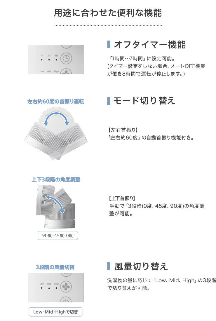 低濃度オゾン除菌消臭器「OZONEO」(オゾネオ)