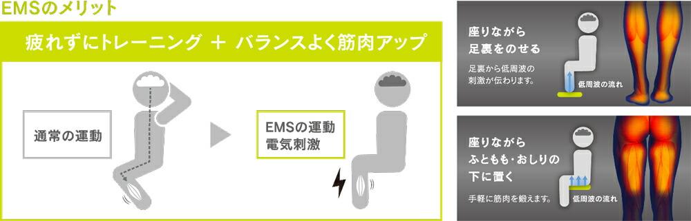 マクセル maxell もてケアフット 2極 EMS運動器 ACTIVEPAD MXES-FR230LBK