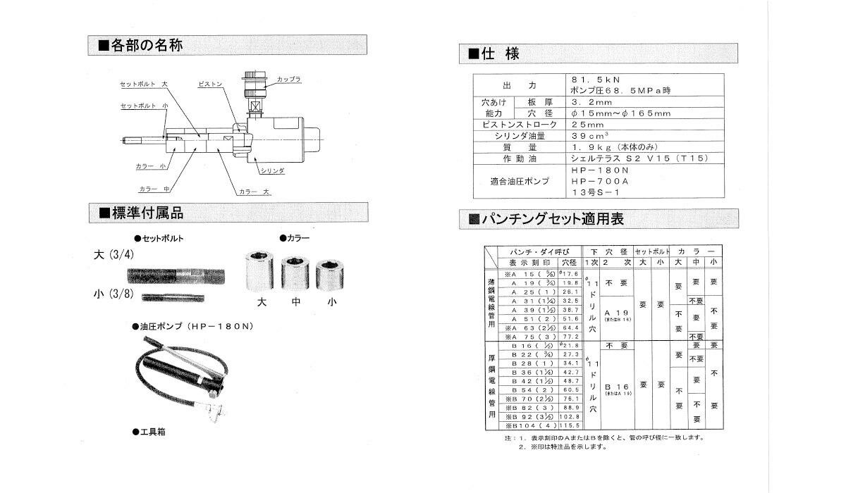 ノックアウトパンチ マクセルイズミ SH-10-1(B)2