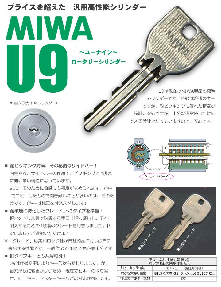 U9は現在のMIWA製品の標準 シリンダーです。外観は普通のキー ですが、耐ピッキングに優れた精密な 設計。安価ですが、十分な通常使用に対応 できる設計となっていますので、安心です。耐ピッキング対策、その秘密はサイドバー!   内蔵されたサイドバーの作用で、ピッキングでは非常   に開け辛い構造になっています。   また、そのために合鍵にも精度が求められます。市中      でコピーしたもので開き難いことが多いのは、そのた     めです。(キーは純正をオススメします)