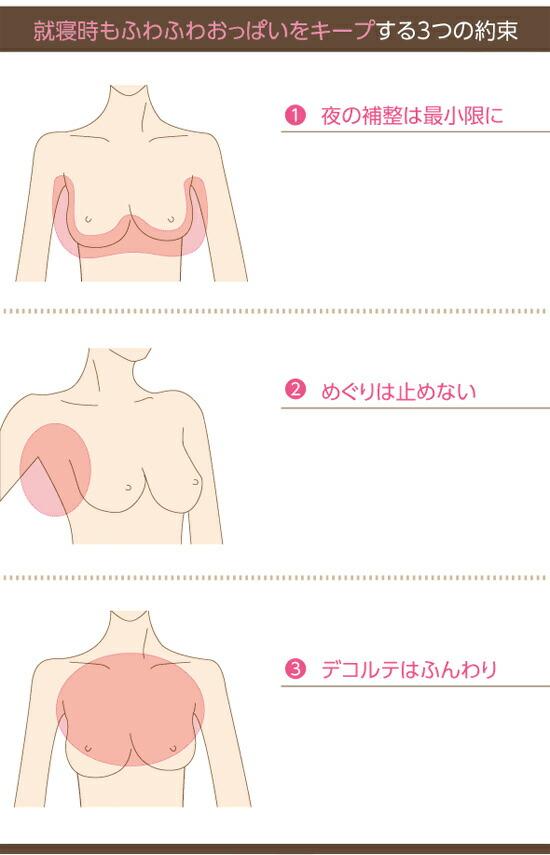 神藤多喜子監修