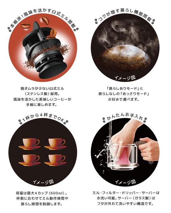 紙フィルター不要 オートコーヒーメーカー TCM501