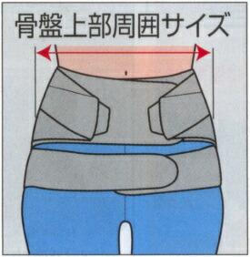 腰サポーターサイズ