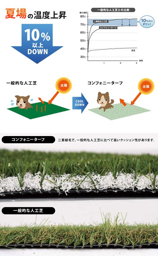 夏場の温度上昇を10%以上カット 人工芝