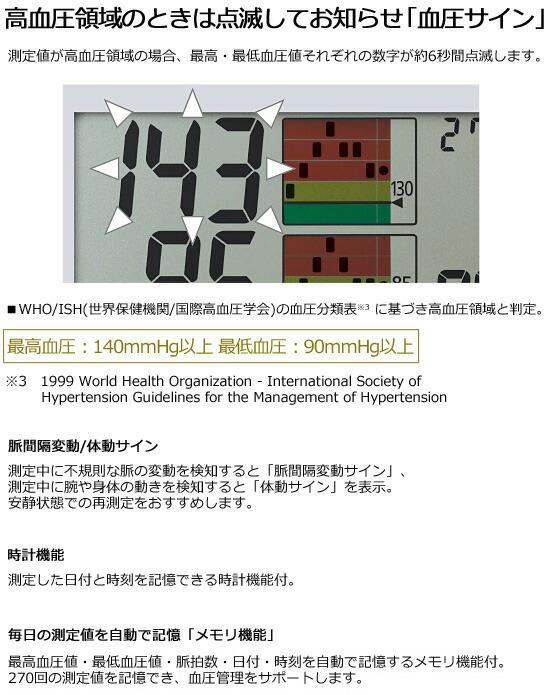 血圧サイン