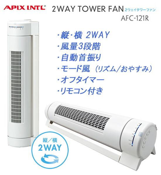 AFC-121R