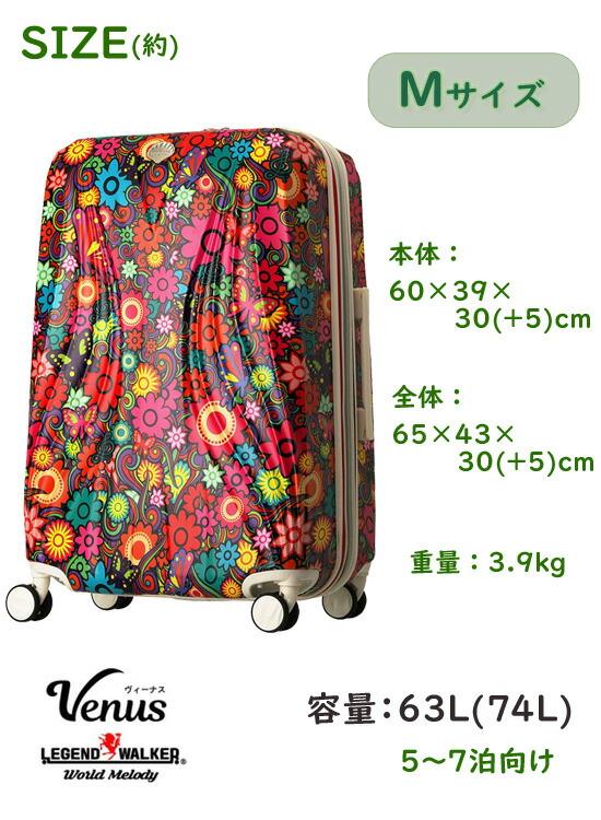 動かしやすいスーツケース