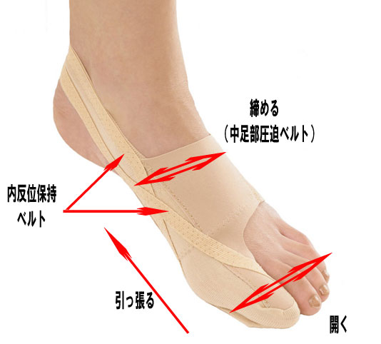 外反母趾サポーター「靴も履けるんデス 2足組」