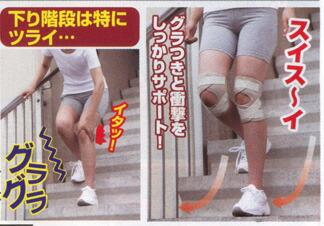 下り階段 坂道専用のひざ用サポーター