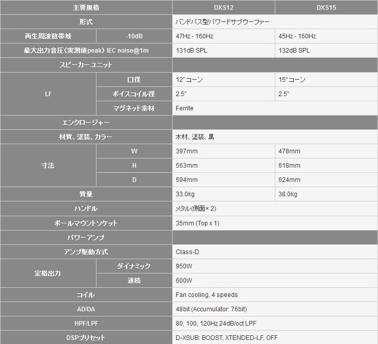 Yamaha dxs12 rcp mc for Yamaha dxs12 specs