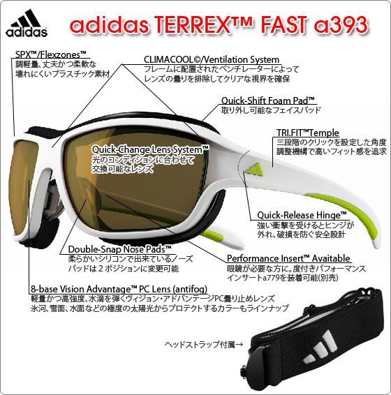 adidas スポーツサングラス TERREX FAST a393 の特徴