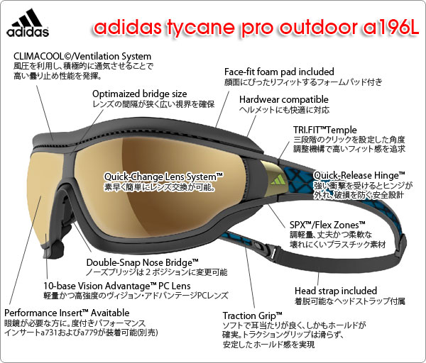 tycane pro outdoor a196L