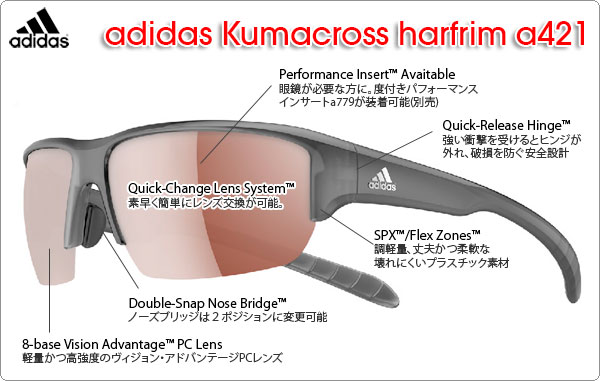 adidas スポーツサングラス Kumacross harfrim a421の特徴