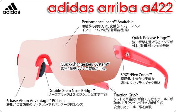 adidas スポーツサングラス arriba a422の特徴