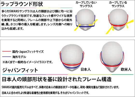 ジャパンフィットデザイン
