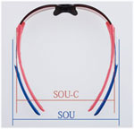 SOUとSOU-Cの大きさ比較